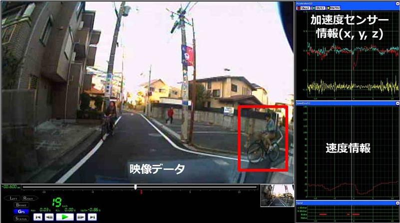 人工知能(AI)を活用した危険運転の自動検出