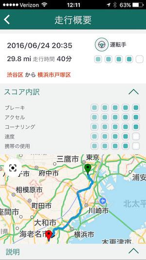 Visual Drive2