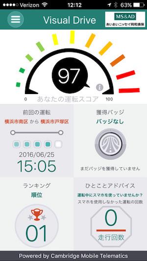 Visual Drive1